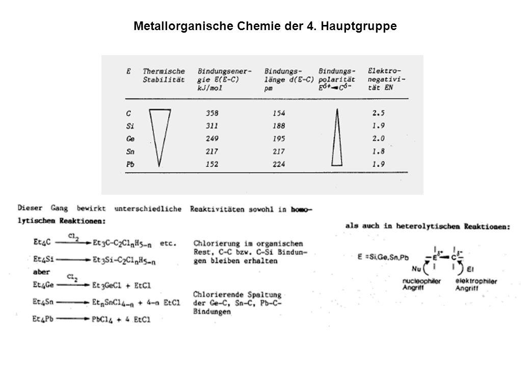 Unterschiede Kohlenstoff-Silizium S N Reaktionen am Si schneller als am C Doppelbindungen zu Si sind schwach Hohe Bindungsstärke von Einfachbindungen Si-X (X = O, Cl, F...) 110Si–O 135Si–F 90Si–Cl 81C–Cl Bindungsenergie (kJ/mol)