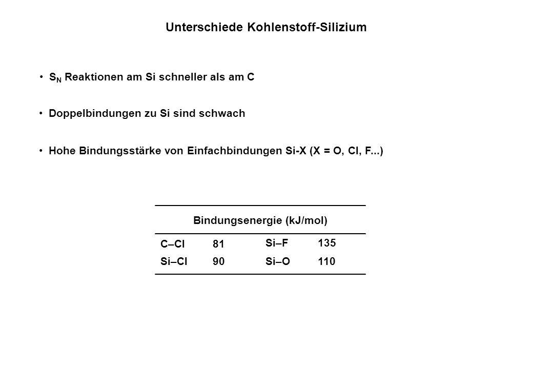  E ST < E  +   E ST > E  +   E ST >> E  +  d(SiSi) = 247.2 pm;  = 42.6°  = 18° d(SiSi) = 214.3 pm NPr-i 2 i-Pr 2 N NPr-i 2 i-Pr 2 N