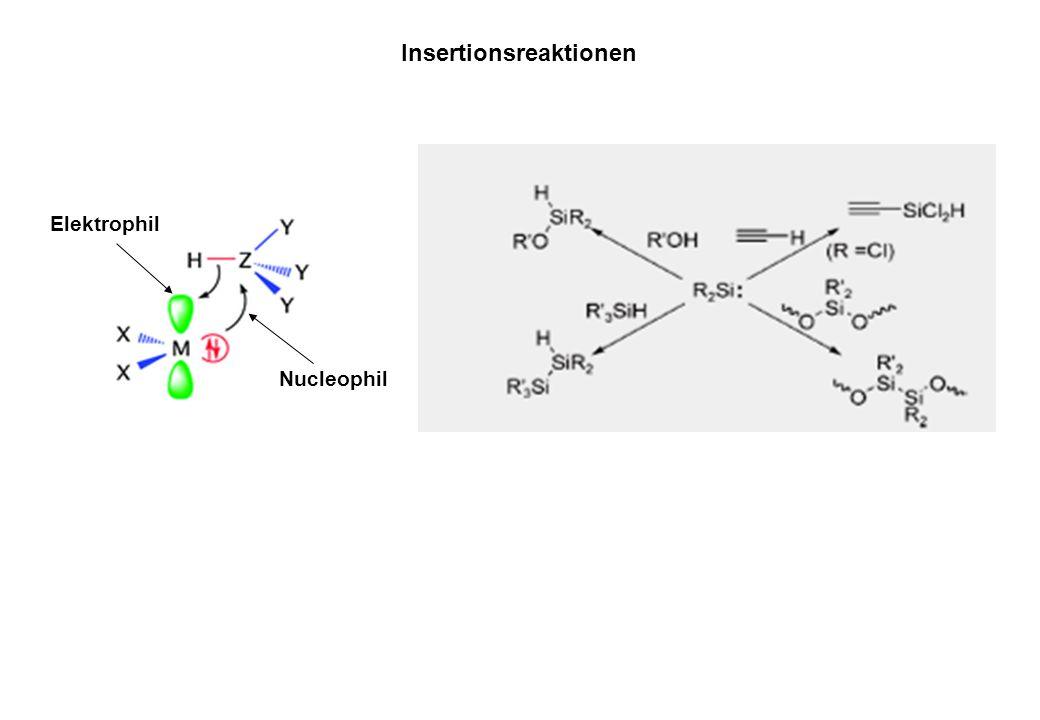 Insertionsreaktionen Elektrophil Nucleophil