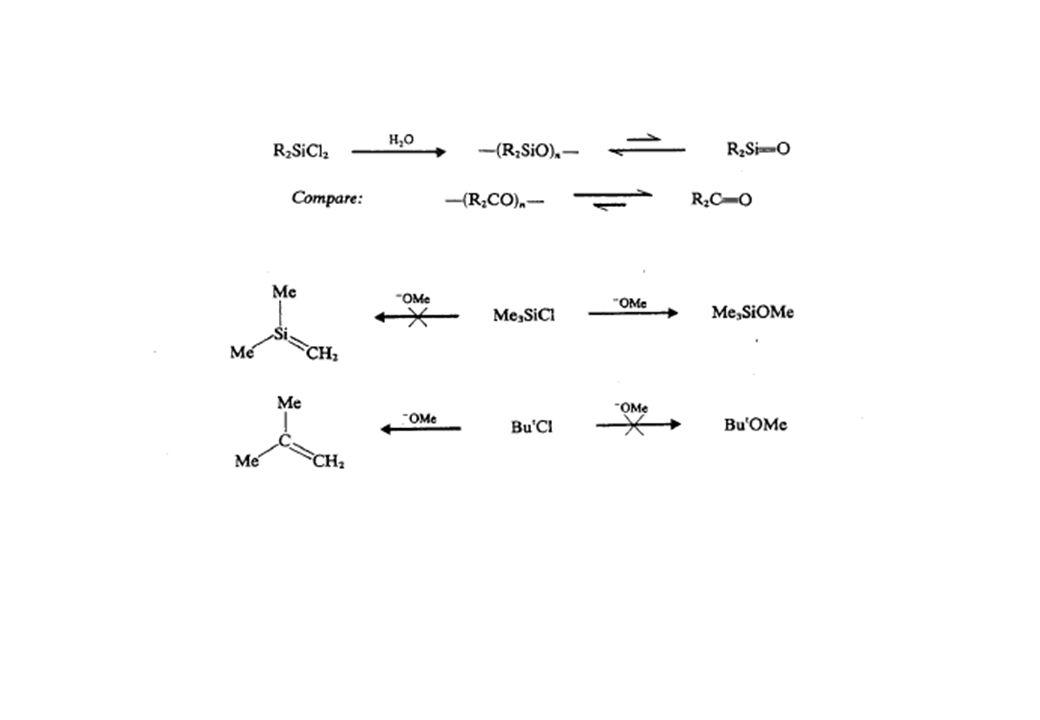 Unterschiede Kohlenstoff-Silizium Wasserstoff am Si ist negativ polarisiert Geringe Bindungsstärke von Einfachbindungen Si-H und Si-Si Sterische Effekte am Si schwächer ausgeprägt 75H–Si 99H–C 52Si–Si 83 C–C Bindungsenergie (kJ/mol)