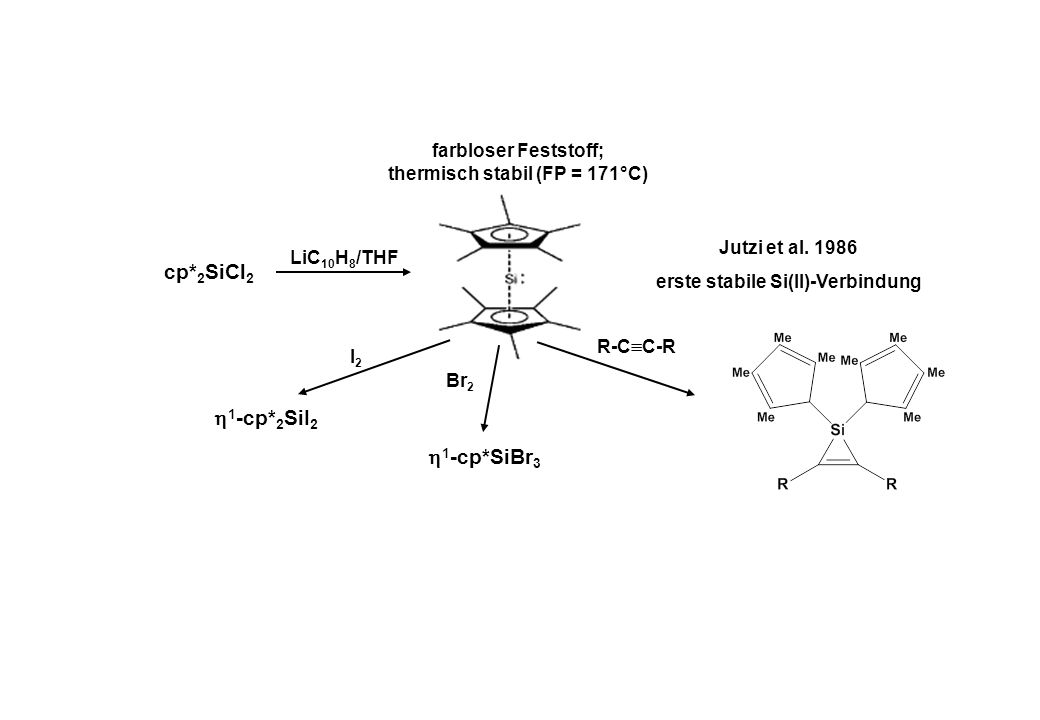cp* 2 SiCl 2 LiC 10 H 8 /THF Jutzi et al.