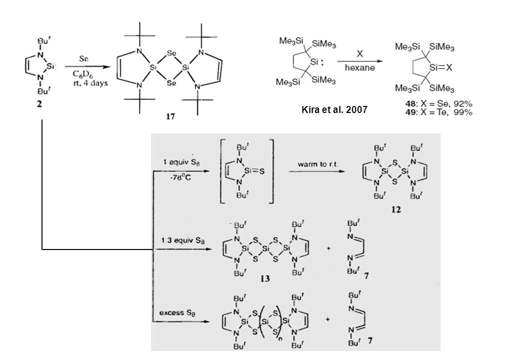 Kira et al. 2007