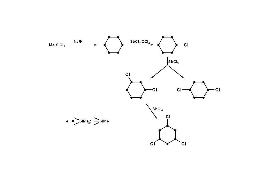 Nuclophile Substitution von gesättigten organischen Gruppen