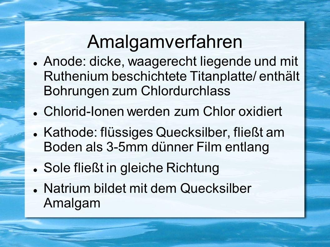 Amalgamverfahren Anode: dicke, waagerecht liegende und mit Ruthenium beschichtete Titanplatte/ enthält Bohrungen zum Chlordurchlass Chlorid-Ionen werd