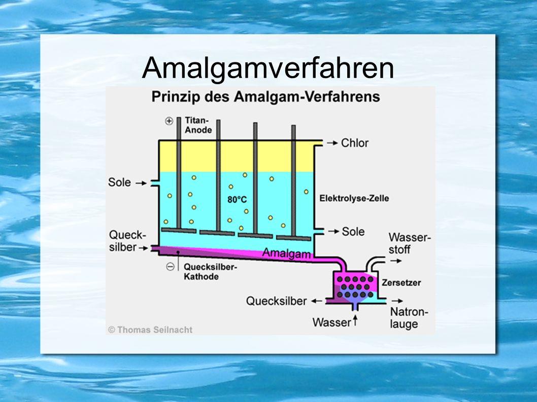 Amalgamverfahren