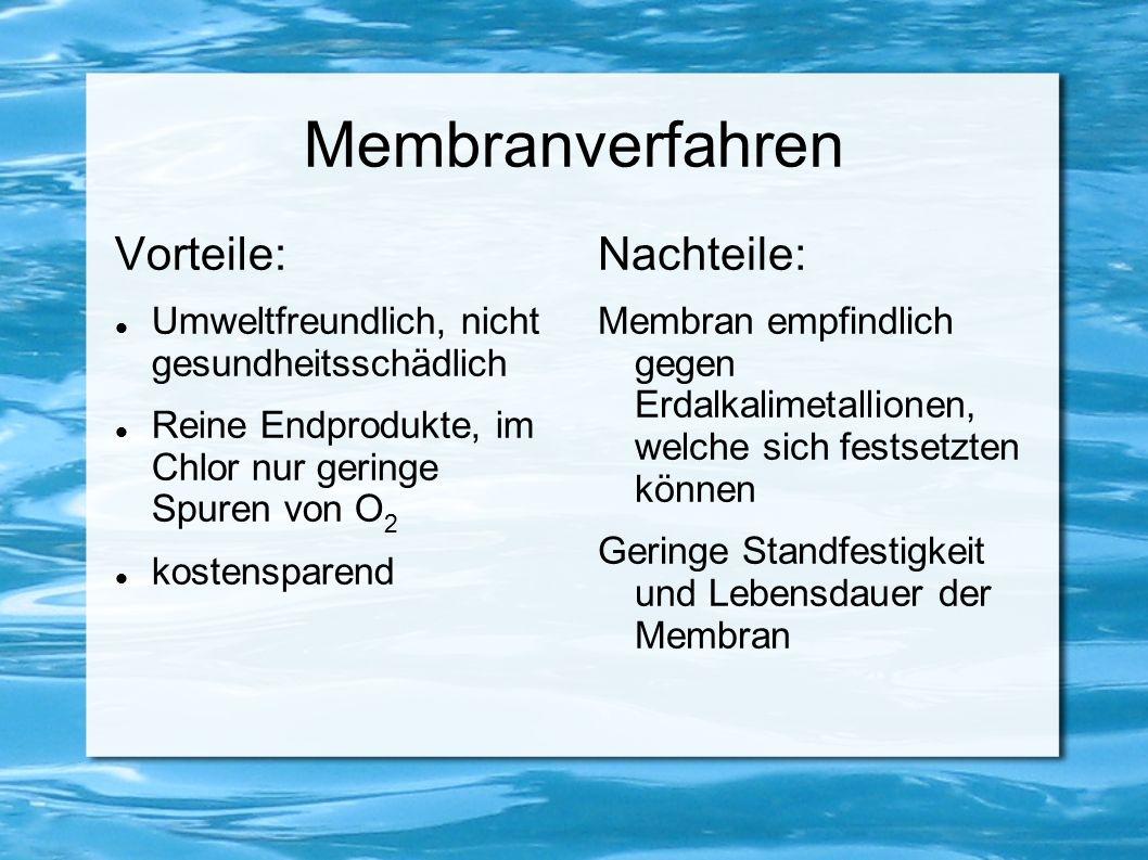 Membranverfahren Vorteile: Umweltfreundlich, nicht gesundheitsschädlich Reine Endprodukte, im Chlor nur geringe Spuren von O 2 kostensparend Nachteile