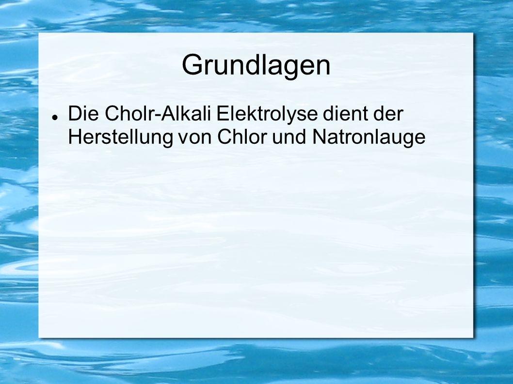 Grundlagen Die Cholr-Alkali Elektrolyse dient der Herstellung von Chlor und Natronlauge