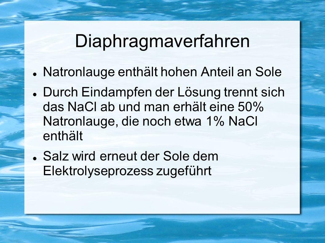 Diaphragmaverfahren Natronlauge enthält hohen Anteil an Sole Durch Eindampfen der Lösung trennt sich das NaCl ab und man erhält eine 50% Natronlauge,