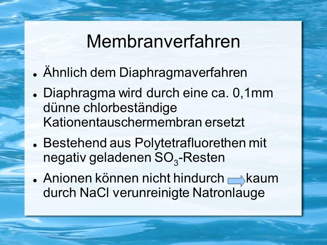 Membranverfahren Ähnlich dem Diaphragmaverfahren Diaphragma wird durch eine ca. 0,1mm dünne chlorbeständige Kationentauschermembran ersetzt Bestehend