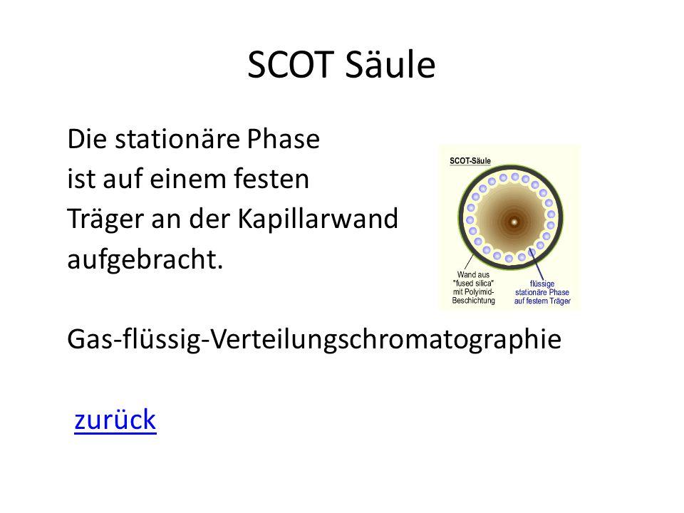 SCOT Säule Die stationäre Phase ist auf einem festen Träger an der Kapillarwand aufgebracht. Gas-flüssig-Verteilungschromatographie zurück