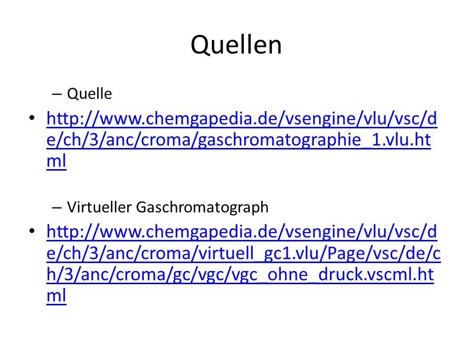 Quellen – Quelle http://www.chemgapedia.de/vsengine/vlu/vsc/d e/ch/3/anc/croma/gaschromatographie_1.vlu.ht ml http://www.chemgapedia.de/vsengine/vlu/v