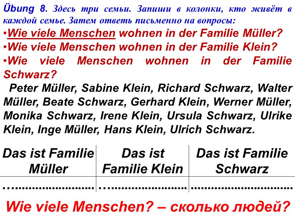 Übung 7. Прочитайте и переведите. Peters Familie Peter Klamm wohnt in Berlin.