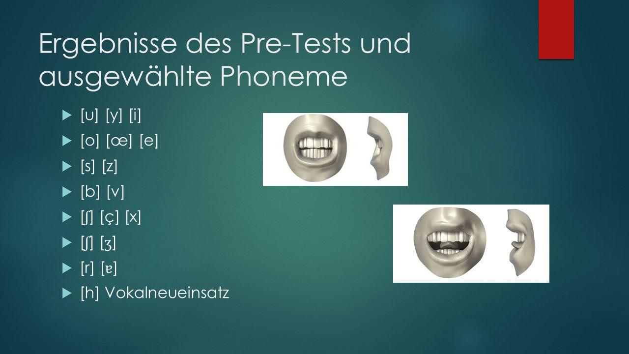 Pre-Test: Diagnose Stimuli: Minimalpaare Proband 1 Alter_____ Jahre Beruf____________  Hören Sie und kreuzen Sie an, ob die Wörter gleich oder unterschiedlich sind.