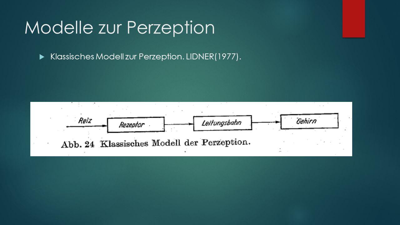 """PERZEPTION HISTORISCHER ÜBERBLICK  60er und 70er Jahre: Motor-Theorie der Sprachperzeption  """"der Sprecher verschlüsselt oder verzerrt die Sprachlaute durch Koartikulation im Sprachsignal, d.h., er """"kodiert die Sprachlaute."""