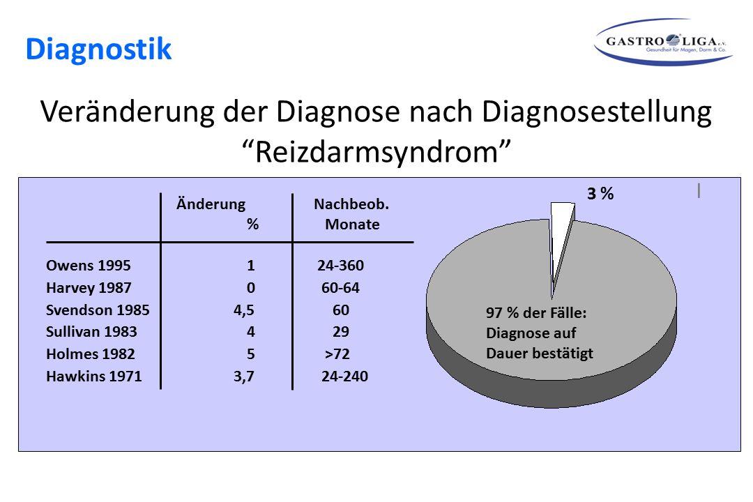 """Veränderung der Diagnose nach Diagnosestellung """"Reizdarmsyndrom"""" 3 % 97 % der Fälle: Diagnose auf Dauer bestätigt Diagnostik Änderung Nachbeob. % Mona"""