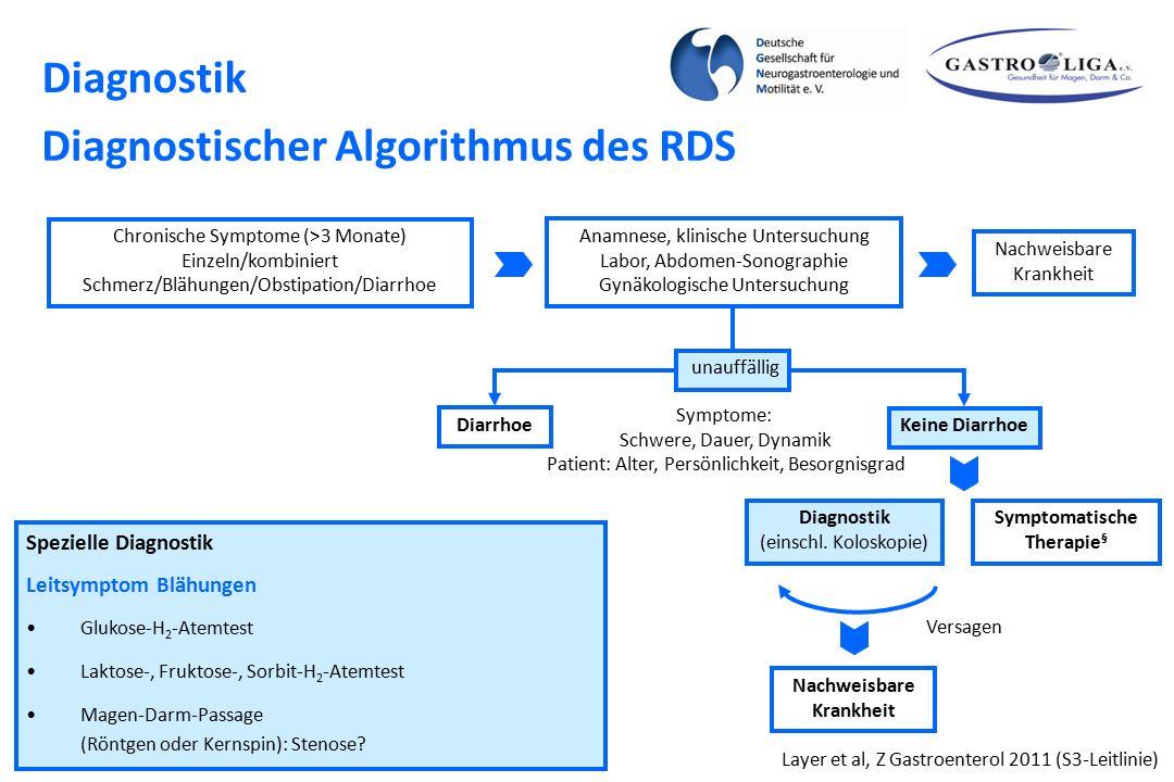 Diagnostischer Algorithmus des RDS Diagnostik Chronische Symptome (>3 Monate) Einzeln/kombiniert Schmerz/Blähungen/Obstipation/Diarrhoe Anamnese, klin