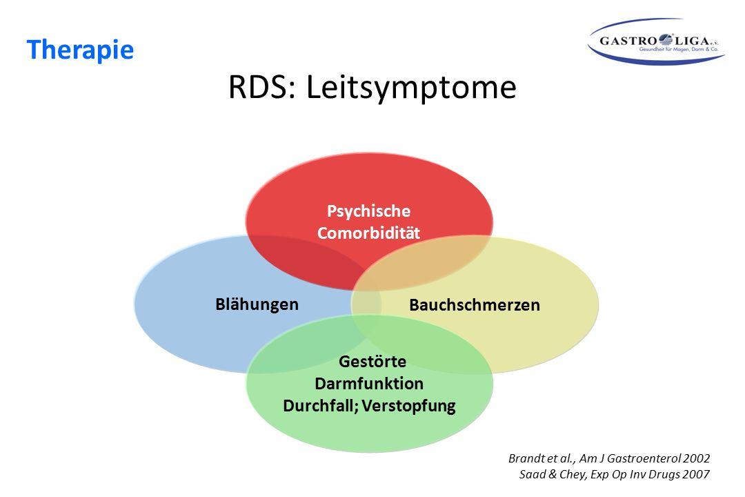 Brandt et al., Am J Gastroenterol 2002 Saad & Chey, Exp Op Inv Drugs 2007 Blähungen Psychische Comorbidität Bauchschmerzen Gestörte Darmfunktion Durch