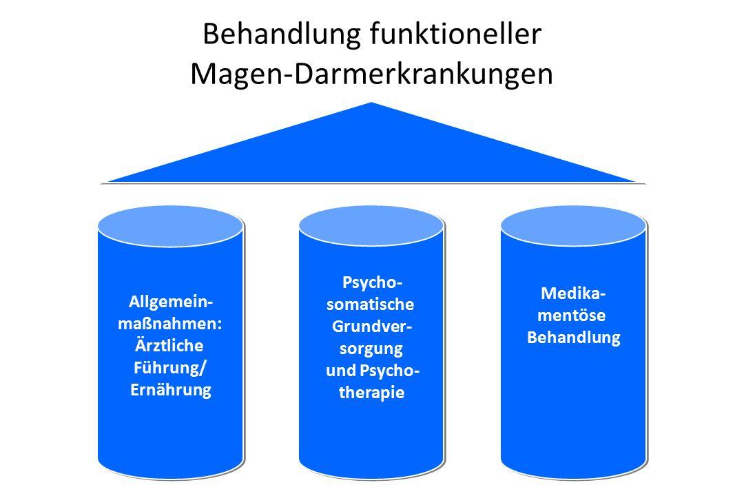 Allgemein- maßnahmen: Ärztliche Führung/ Ernährung Psycho- somatische Grundver- sorgung und Psycho- therapie Medika- mentöse Behandlung Behandlung fun