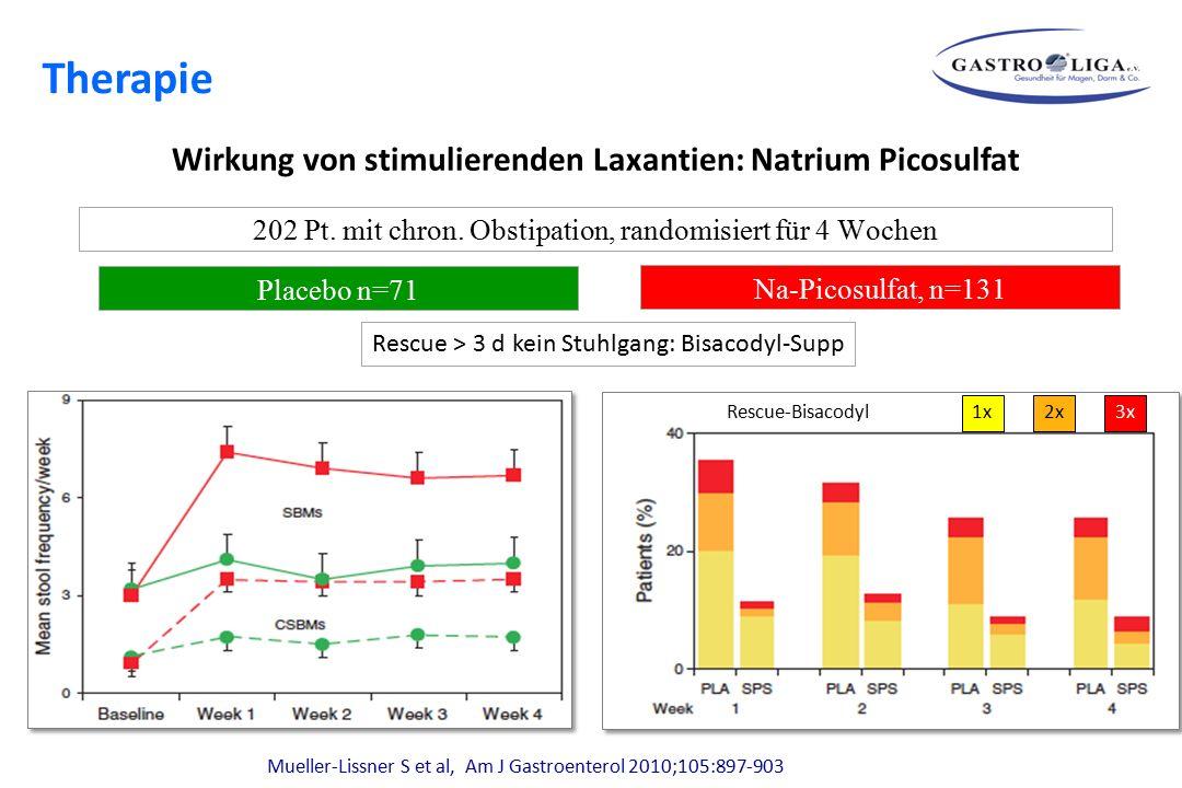 Mueller-Lissner S et al, Am J Gastroenterol 2010;105:897-903 202 Pt. mit chron. Obstipation, randomisiert für 4 Wochen Placebo n=71 Na-Picosulfat, n=1