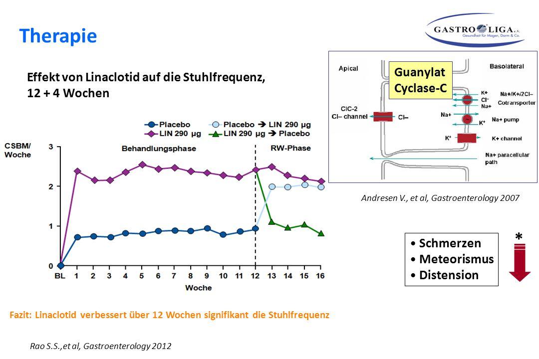 Rao S.S.,et al, Gastroenterology 2012 Effekt von Linaclotid auf die Stuhlfrequenz, 12 + 4 Wochen Fazit: Linaclotid verbessert über 12 Wochen signifika
