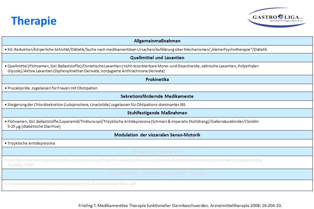 """Allgemeinmaßnahmen KG-Reduktion/körperliche Aktivität/Diätetik/Suche nach medikamentösen Ursachen/Aufklärung über Mechanismen/""""kleine Psychotherapie""""/"""