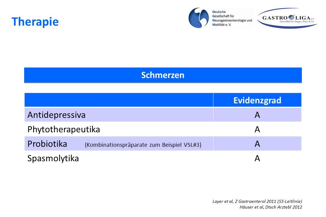 Evidenzgrad AntidepressivaA PhytotherapeutikaA Probiotika (Kombinationspräparate zum Beispiel VSL#3) A SpasmolytikaA Layer et al, Z Gastroenterol 2011