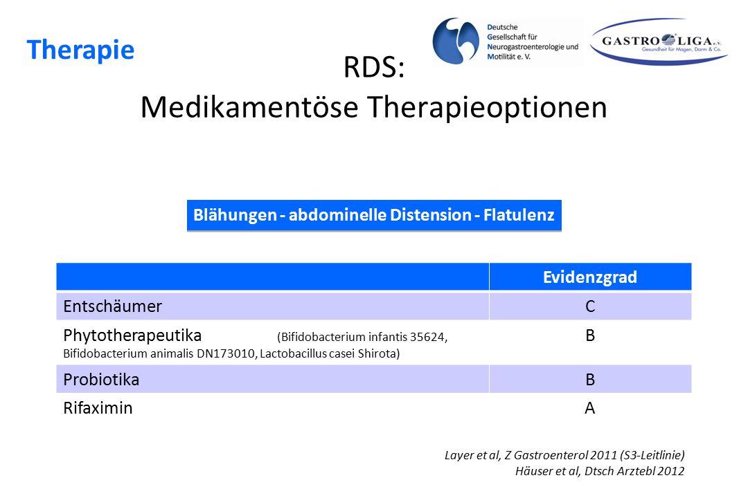 RDS: Medikamentöse Therapieoptionen Evidenzgrad EntschäumerC Phytotherapeutika (Bifidobacterium infantis 35624, Bifidobacterium animalis DN173010, Lac