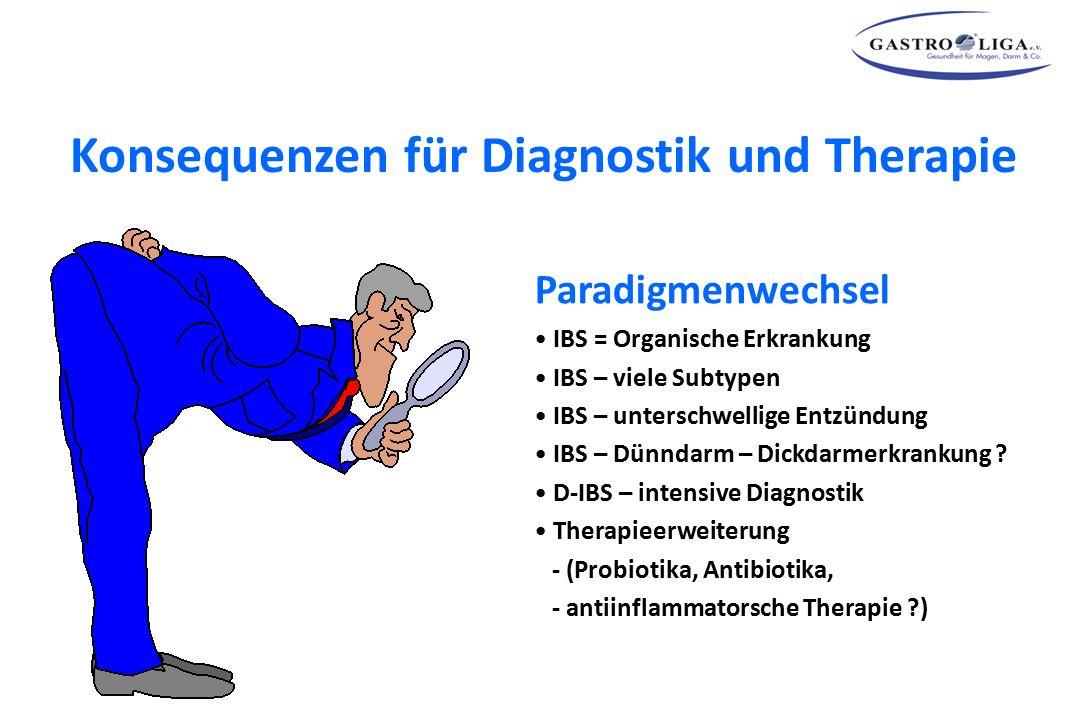 Paradigmenwechsel IBS = Organische Erkrankung IBS – viele Subtypen IBS – unterschwellige Entzündung IBS – Dünndarm – Dickdarmerkrankung ? D-IBS – inte
