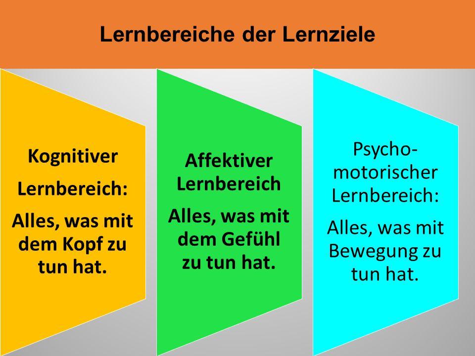Lernbereiche der Lernziele Kognitiver Lernbereich: Alles, was mit dem Kopf zu tun hat.