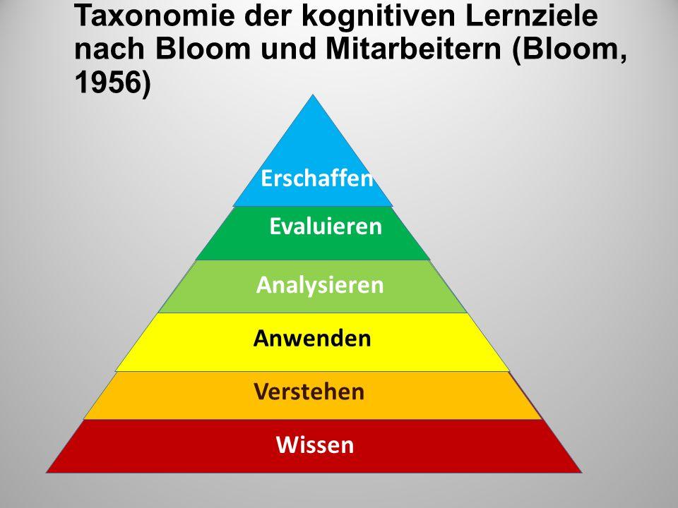 Taxonomie der kognitiven Lernziele nach Bloom und Mitarbeitern (Bloom, 1956) Wissen Verstehen Anwenden Analysieren Evaluieren Erschaffen