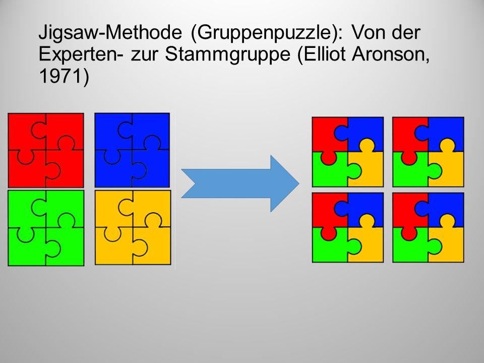 Jigsaw-Methode (Gruppenpuzzle): Von der Experten- zur Stammgruppe (Elliot Aronson, 1971)