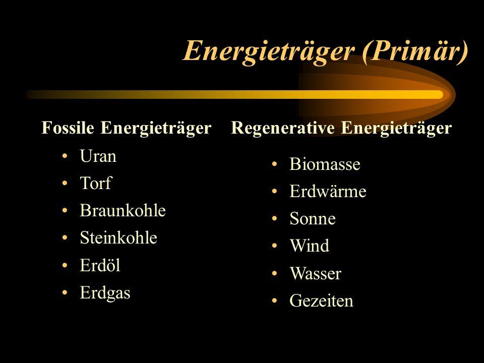 Energieträger (Primär) Uran Torf Braunkohle Steinkohle Erdöl Erdgas Biomasse Erdwärme Sonne Wind Wasser Gezeiten Fossile EnergieträgerRegenerative Ene