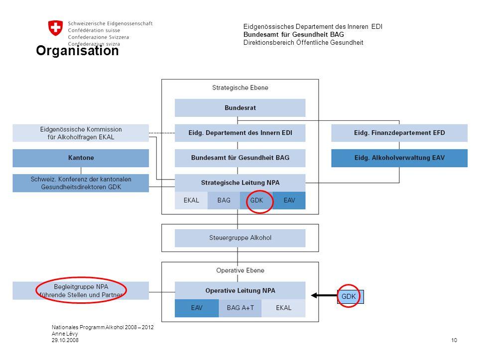 10 Eidgenössisches Departement des Inneren EDI Bundesamt für Gesundheit BAG Direktionsbereich Öffentliche Gesundheit Nationales Programm Alkohol 2008 – 2012 Anne Lévy 29.10.2008 Organisation GDK