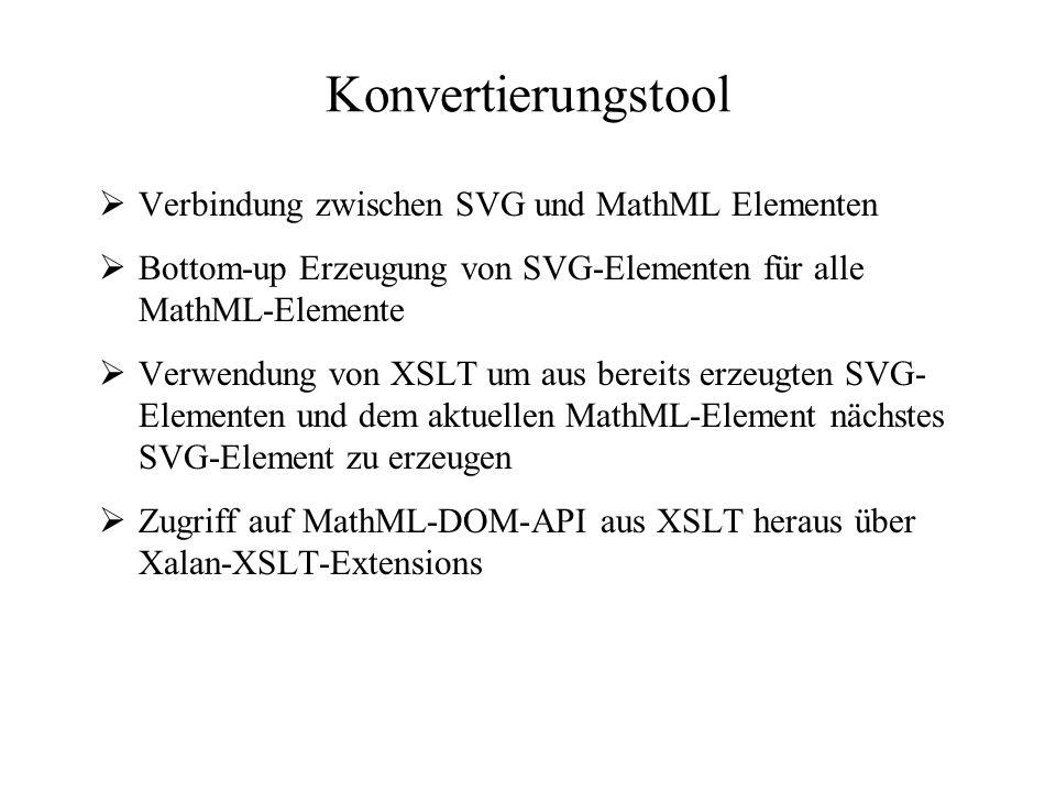 Konvertierungstool  Verbindung zwischen SVG und MathML Elementen  Bottom-up Erzeugung von SVG-Elementen für alle MathML-Elemente  Verwendung von XSLT um aus bereits erzeugten SVG- Elementen und dem aktuellen MathML-Element nächstes SVG-Element zu erzeugen  Zugriff auf MathML-DOM-API aus XSLT heraus über Xalan-XSLT-Extensions