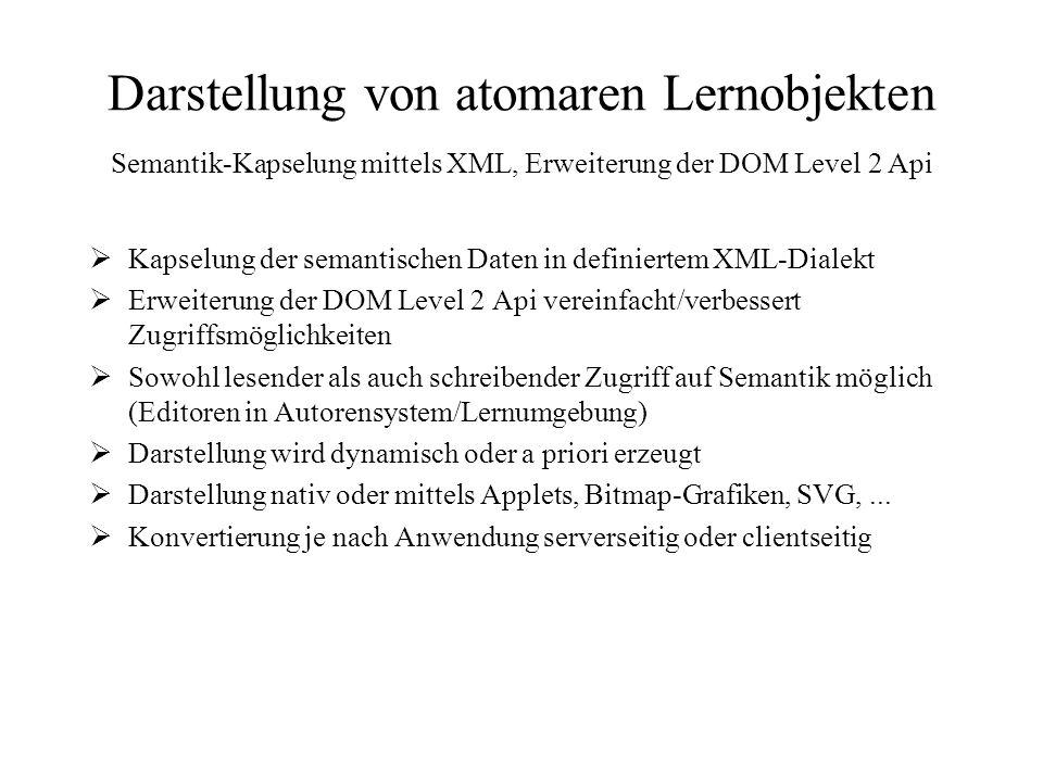 Darstellung von atomaren Lernobjekten Semantik-Kapselung mittels XML, Erweiterung der DOM Level 2 Api  Kapselung der semantischen Daten in definiertem XML-Dialekt  Erweiterung der DOM Level 2 Api vereinfacht/verbessert Zugriffsmöglichkeiten  Sowohl lesender als auch schreibender Zugriff auf Semantik möglich (Editoren in Autorensystem/Lernumgebung)  Darstellung wird dynamisch oder a priori erzeugt  Darstellung nativ oder mittels Applets, Bitmap-Grafiken, SVG,...