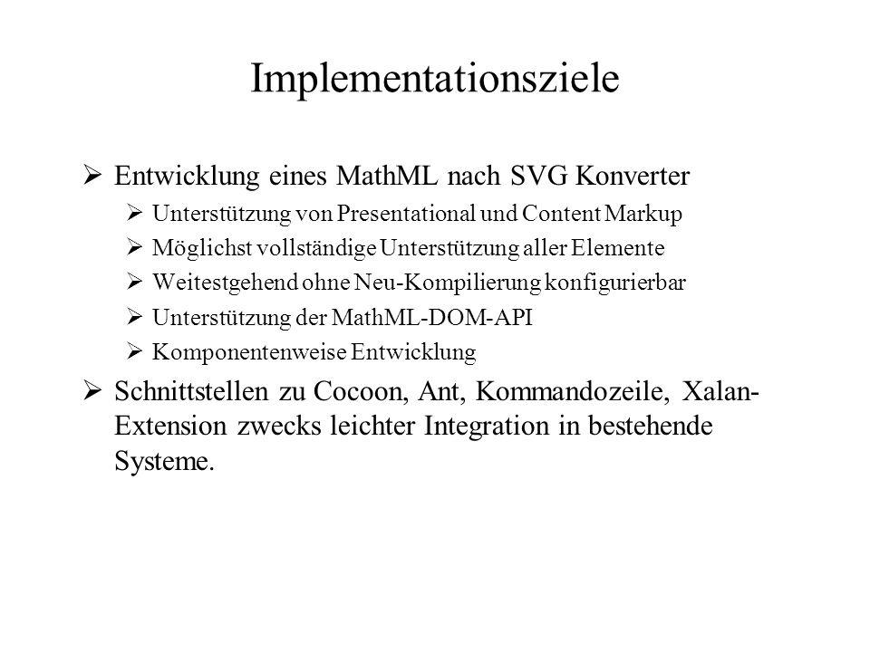 Implementationsziele  Entwicklung eines MathML nach SVG Konverter  Unterstützung von Presentational und Content Markup  Möglichst vollständige Unterstützung aller Elemente  Weitestgehend ohne Neu-Kompilierung konfigurierbar  Unterstützung der MathML-DOM-API  Komponentenweise Entwicklung  Schnittstellen zu Cocoon, Ant, Kommandozeile, Xalan- Extension zwecks leichter Integration in bestehende Systeme.