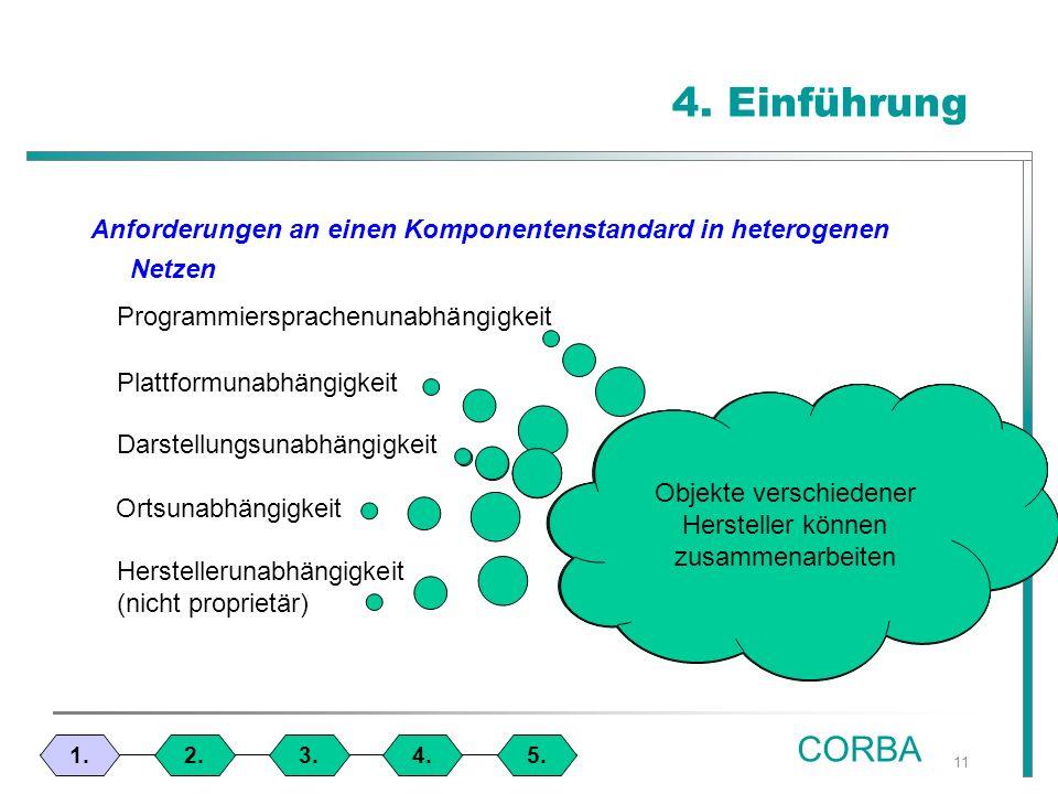 11 4. Einführung Anforderungen an einen Komponentenstandard in heterogenen Netzen 1.4.3.2.5.