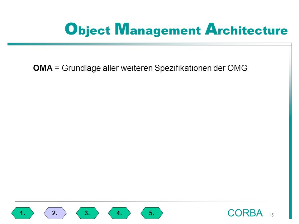 15 O bject M anagement A rchitecture 1.4.3.2.5.