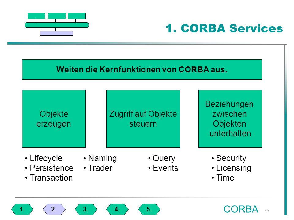 17 1. CORBA Services 1.4.3.2.5. Weiten die Kernfunktionen von CORBA aus.