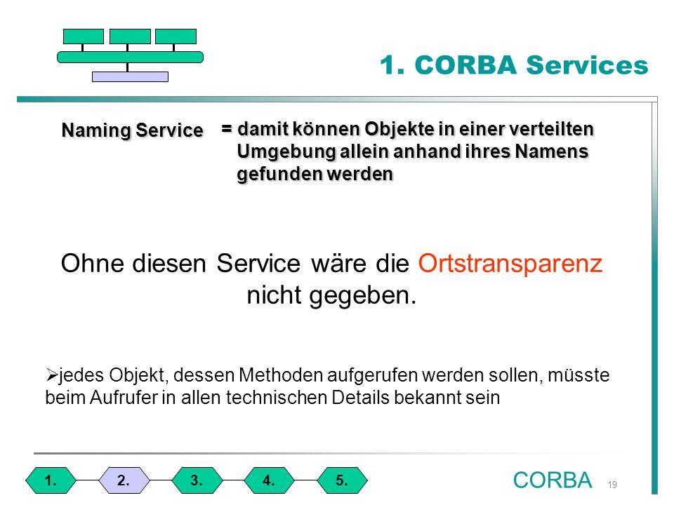 19 1. CORBA Services 1.4.3.2.5.