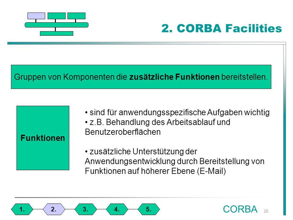 20 2. CORBA Facilities 1.4.3.2.5.
