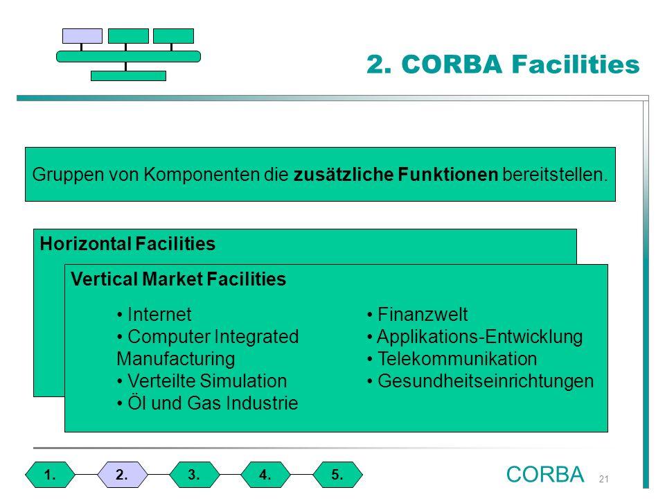21 2. CORBA Facilities 1.4.3.2.5.
