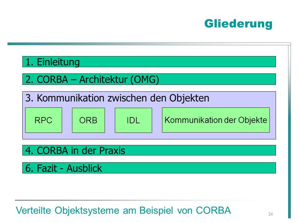 24 Gliederung Verteilte Objektsysteme am Beispiel von CORBA 3.