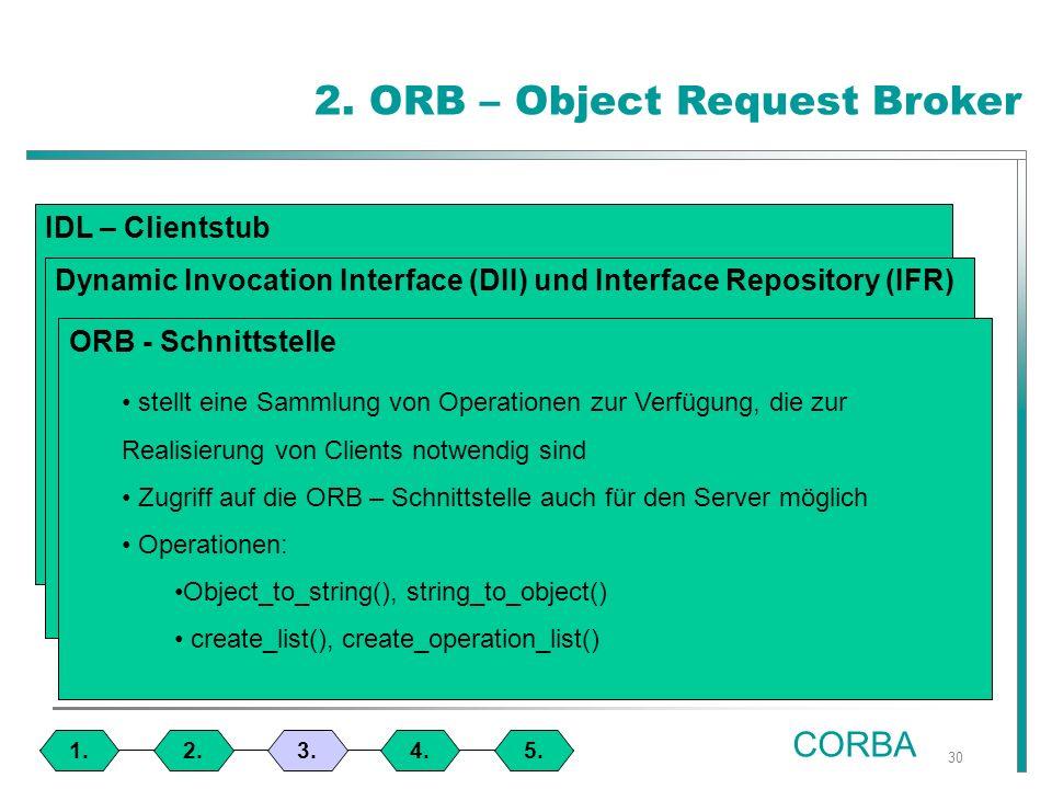 30 1.4.3.2.5. CORBA 2.