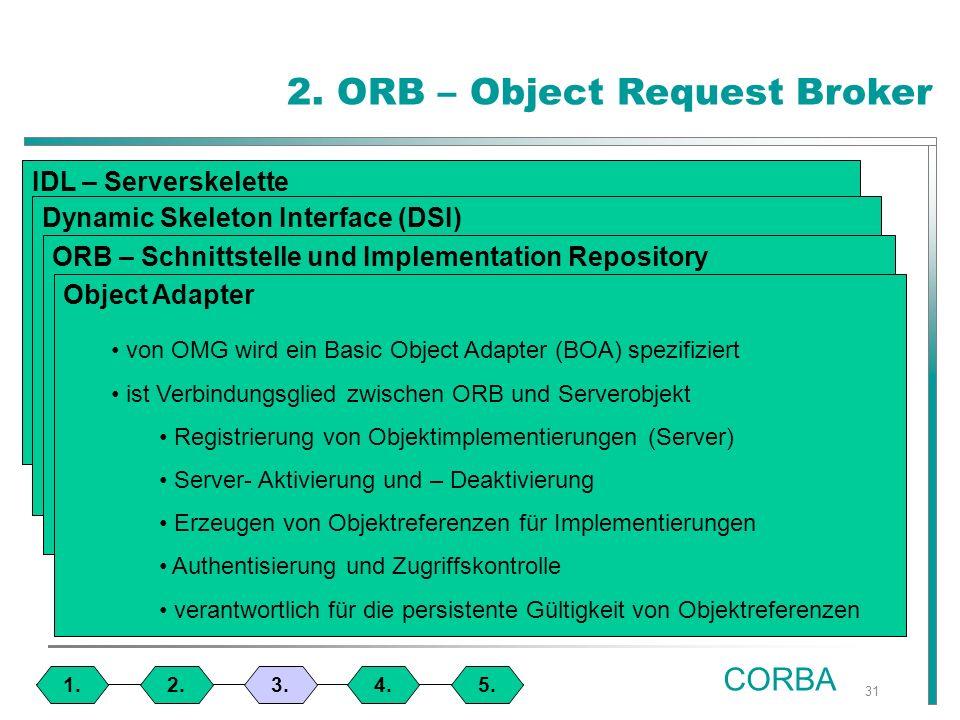 31 1.4.3.2.5. CORBA 2.