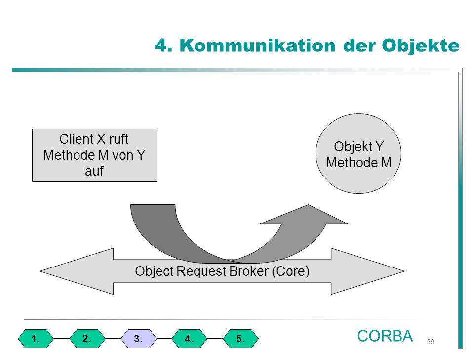 39 4. Kommunikation der Objekte 1.4.3.2.5.