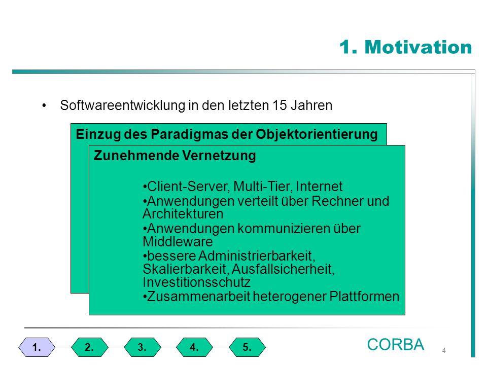 35 3. IDL – Interface Definition Language 1.4.3.2.5. CORBA