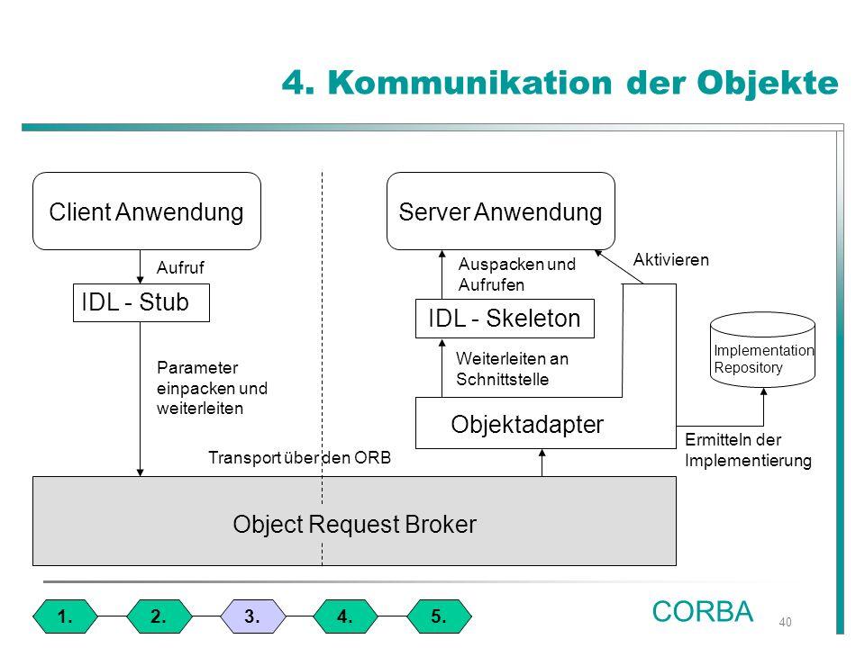 40 4. Kommunikation der Objekte 1.4.3.2.5.