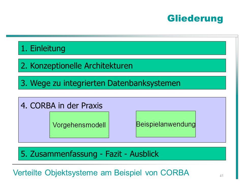 41 Gliederung 4. CORBA in der Praxis 1. Einleitung 5.