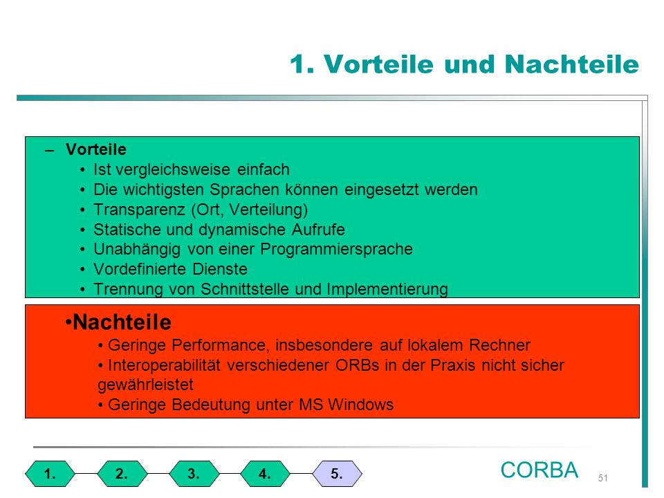 51 1. Vorteile und Nachteile 1.4.3.2.5.